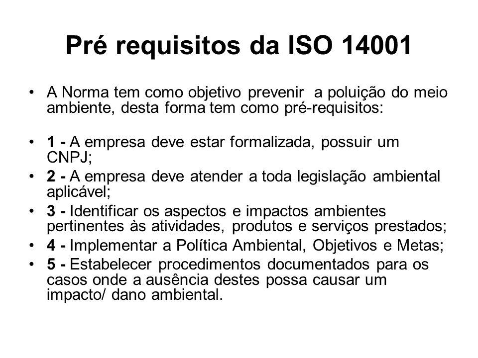 Pré requisitos da ISO 14001 A Norma tem como objetivo prevenir a poluição do meio ambiente, desta forma tem como pré-requisitos: 1 - A empresa deve es
