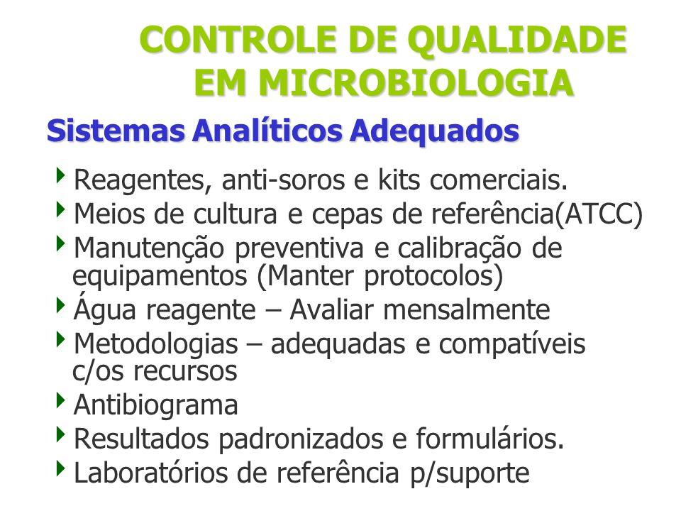 Sistemas Analíticos Adequados  Reagentes, anti-soros e kits comerciais.
