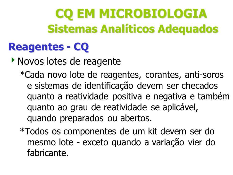 Reagentes - CQ  Novos lotes de reagente *Testar a cada novo lote/recebimento.