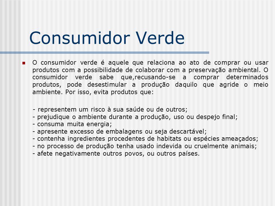 Consumidor Verde O consumidor verde é aquele que relaciona ao ato de comprar ou usar produtos com a possibilidade de colaborar com a preservação ambiental.