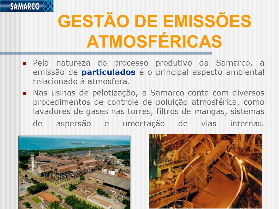 GESTÃO DE EMISSÕES ATMOSFÉRICAS Pela natureza do processo produtivo da Samarco, a emissão de particulados é o principal aspecto ambiental relacionado à atmosfera.