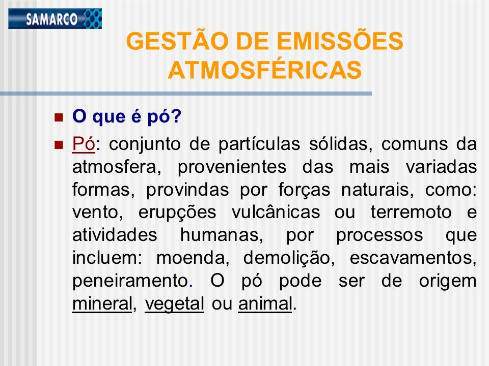 GESTÃO DE EMISSÕES ATMOSFÉRICAS O que é pó.