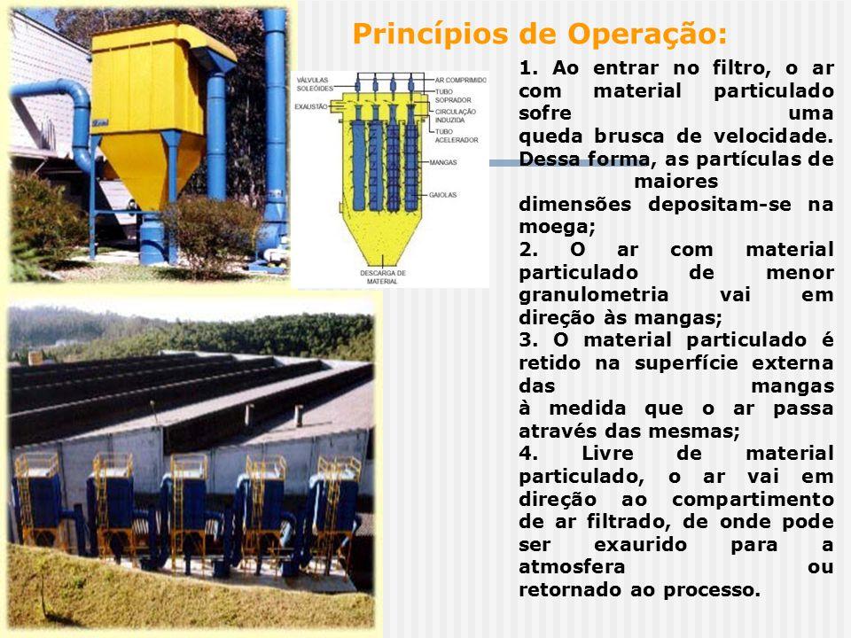 Princípios de Operação: 1.