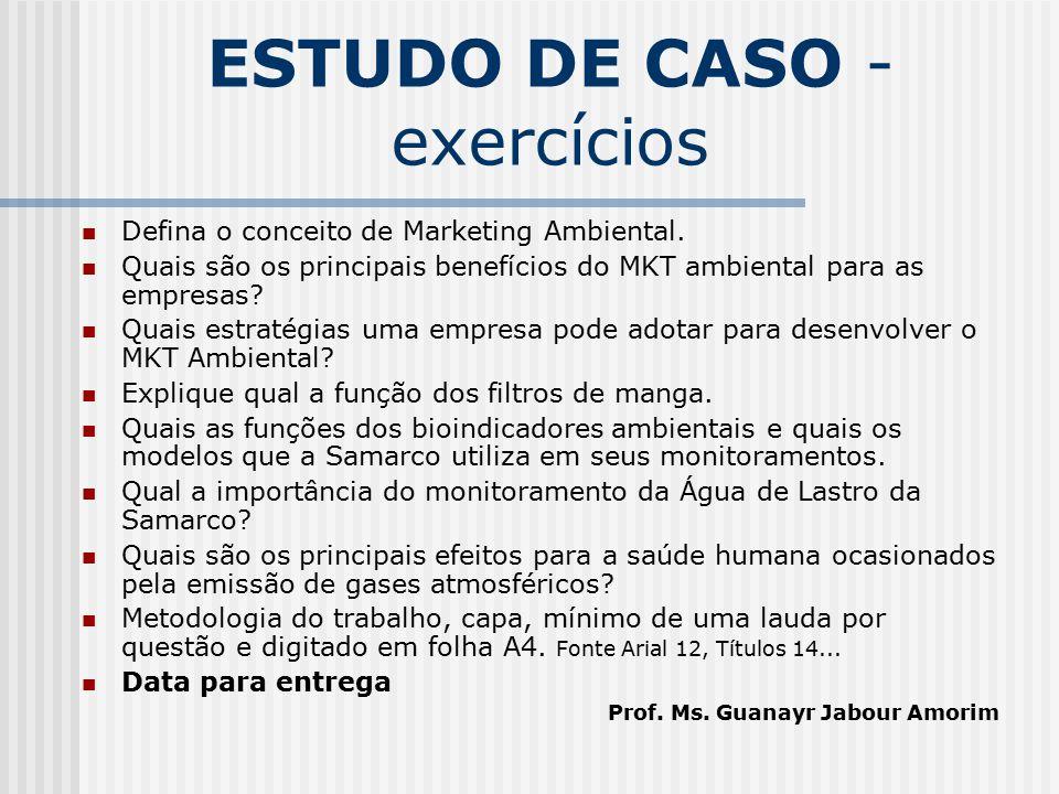 ESTUDO DE CASO - exercícios Defina o conceito de Marketing Ambiental.