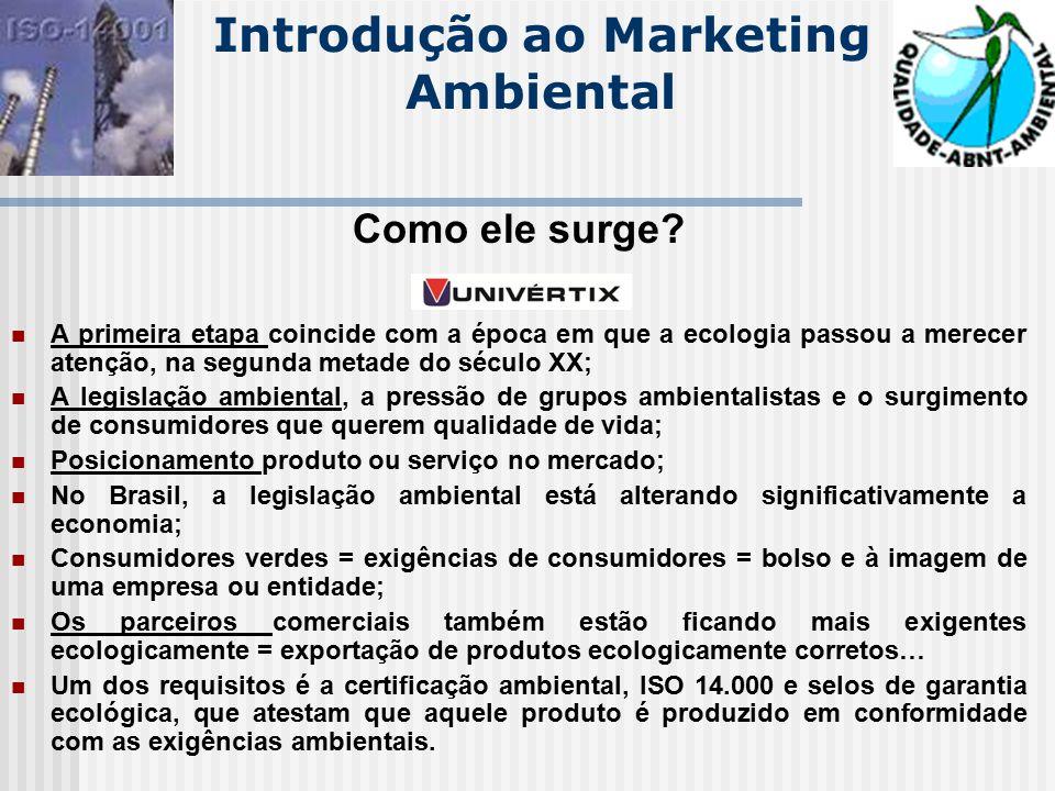 Introdução ao Marketing Ambiental Como ele surge.