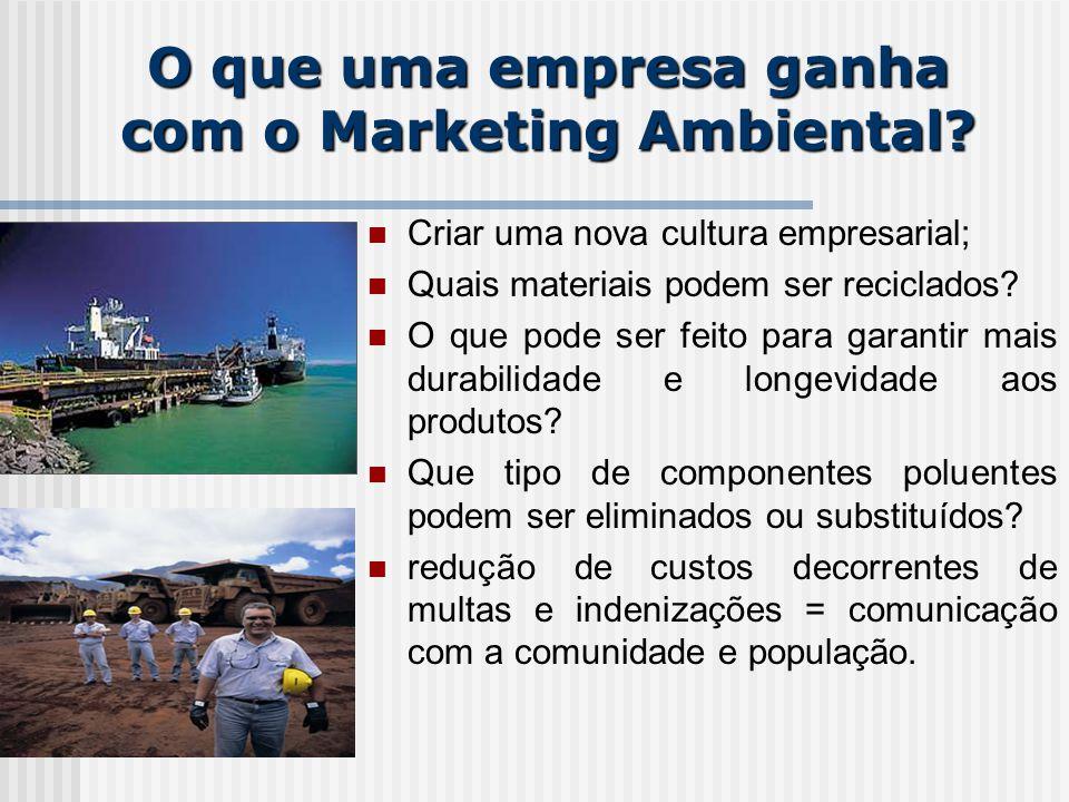 O que uma empresa ganha com o Marketing Ambiental.