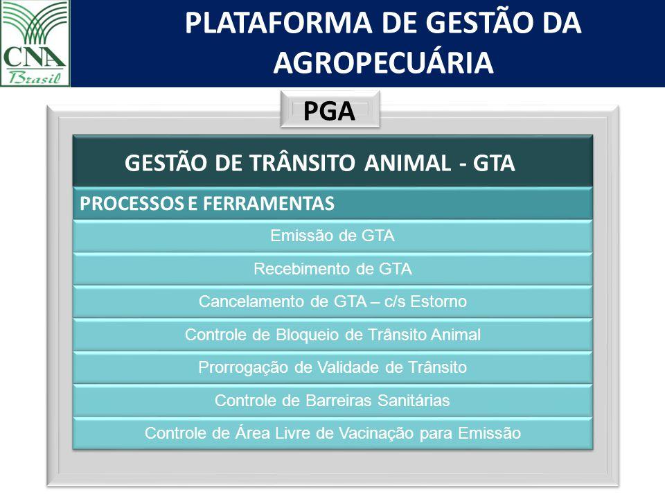 PLATAFORMA DE GESTÃO DA AGROPECUÁRIA PGA GESTÃO DE TRÂNSITO ANIMAL - GTA PROCESSOS E FERRAMENTAS Emissão de GTA Recebimento de GTA Cancelamento de GTA – c/s Estorno Controle de Bloqueio de Trânsito Animal Prorrogação de Validade de Trânsito Controle de Barreiras Sanitárias Controle de Área Livre de Vacinação para Emissão