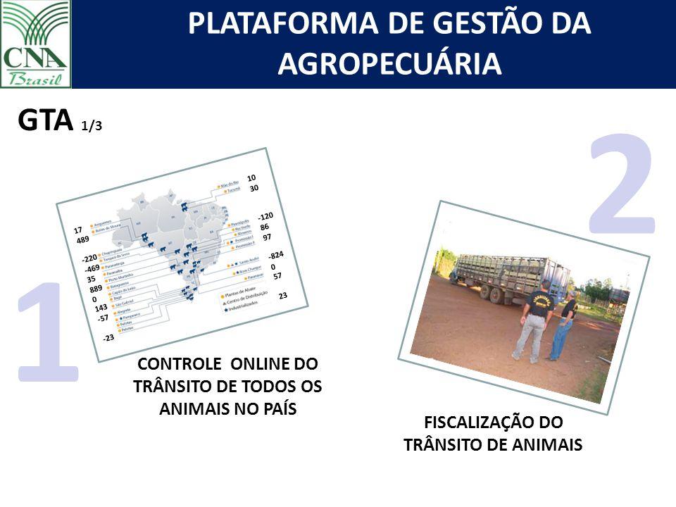 PLATAFORMA DE GESTÃO DA AGROPECUÁRIA CONTROLE ONLINE DO TRÂNSITO DE TODOS OS ANIMAIS NO PAÍS 10 30 -120 86 97 -824 0 57 23 17 489 -220 -469 35 889 0 1