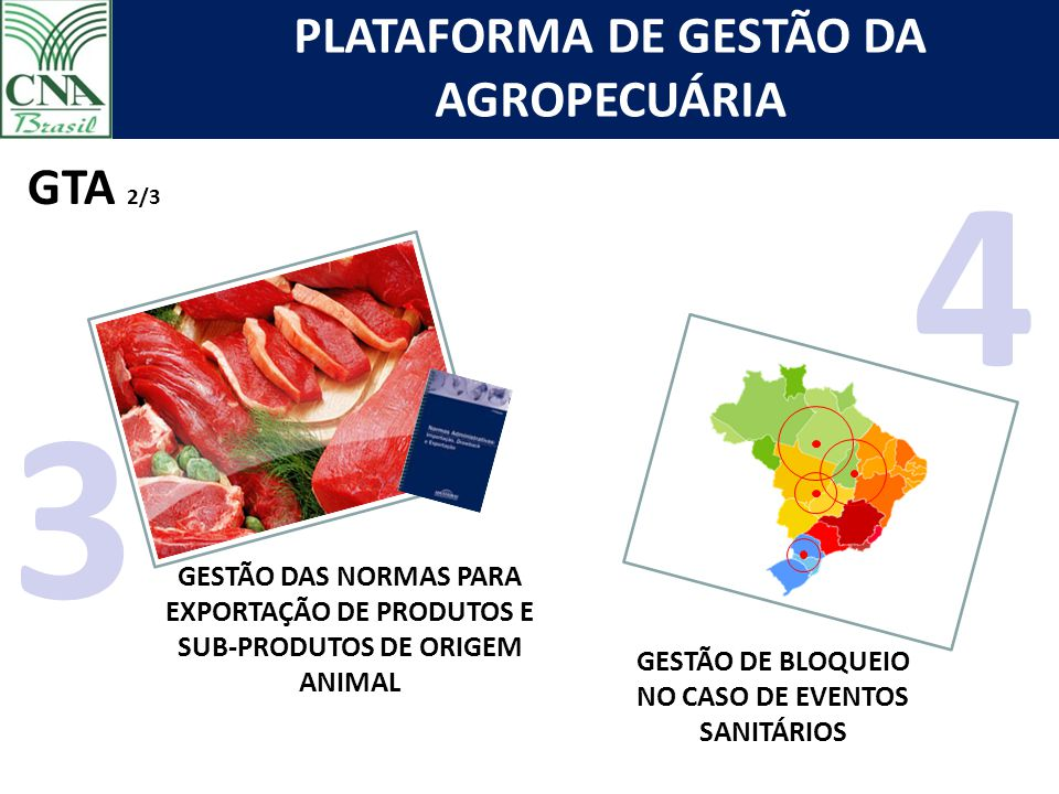 PLATAFORMA DE GESTÃO DA AGROPECUÁRIA GESTÃO DAS NORMAS PARA EXPORTAÇÃO DE PRODUTOS E SUB-PRODUTOS DE ORIGEM ANIMAL 3 GESTÃO DE BLOQUEIO NO CASO DE EVENTOS SANITÁRIOS GTA 2/3 4
