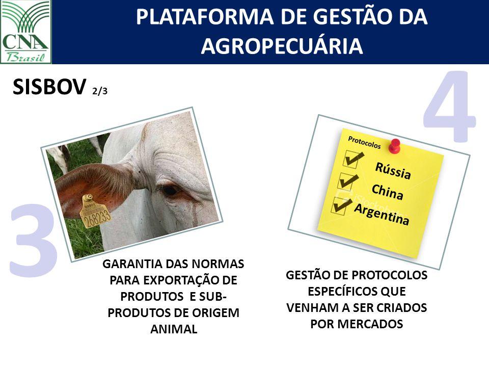 PLATAFORMA DE GESTÃO DA AGROPECUÁRIA GARANTIA DAS NORMAS PARA EXPORTAÇÃO DE PRODUTOS E SUB- PRODUTOS DE ORIGEM ANIMAL 3 GESTÃO DE PROTOCOLOS ESPECÍFIC
