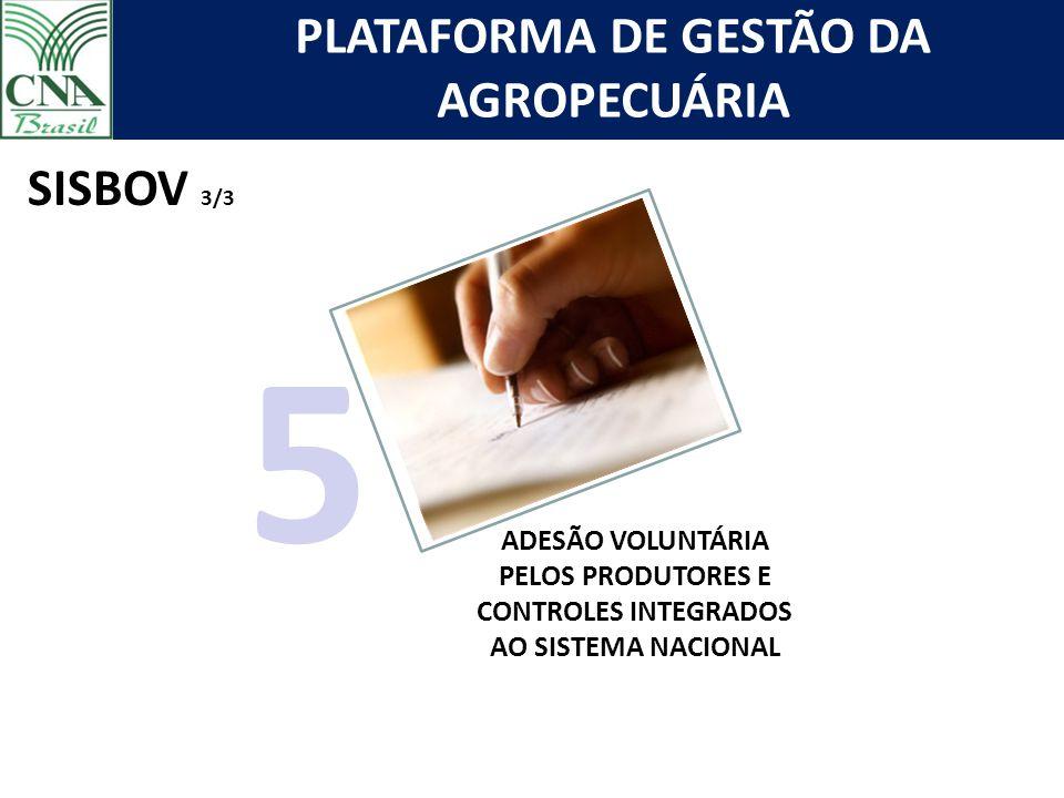 PLATAFORMA DE GESTÃO DA AGROPECUÁRIA ADESÃO VOLUNTÁRIA PELOS PRODUTORES E CONTROLES INTEGRADOS AO SISTEMA NACIONAL 5 SISBOV 3/3