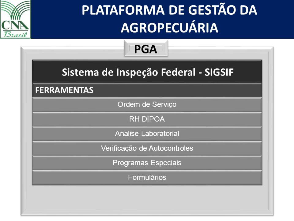 PLATAFORMA DE GESTÃO DA AGROPECUÁRIA PGA Sistema de Inspeção Federal - SIGSIF FERRAMENTAS Ordem de Serviço RH DIPOA Analise Laboratorial Verificação de Autocontroles Programas Especiais Formulários
