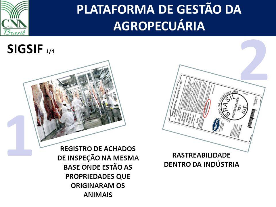 PLATAFORMA DE GESTÃO DA AGROPECUÁRIA REGISTRO DE ACHADOS DE INSPEÇÃO NA MESMA BASE ONDE ESTÃO AS PROPRIEDADES QUE ORIGINARAM OS ANIMAIS 1 RASTREABILIDADE DENTRO DA INDÚSTRIA SIGSIF 1/4 2