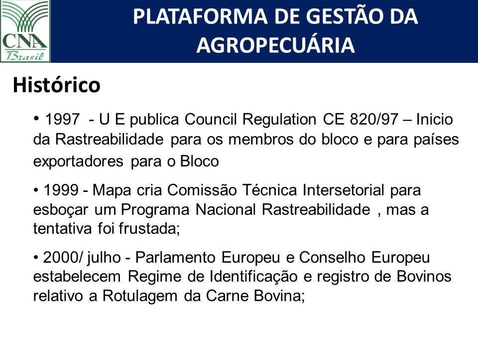 PLATAFORMA DE GESTÃO DA AGROPECUÁRIA Histórico 1997 - U E publica Council Regulation CE 820/97 – Inicio da Rastreabilidade para os membros do bloco e