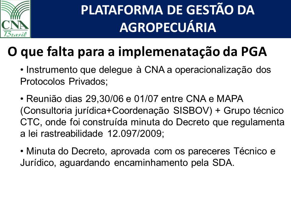PLATAFORMA DE GESTÃO DA AGROPECUÁRIA O que falta para a implemenatação da PGA Instrumento que delegue à CNA a operacionalização dos Protocolos Privado