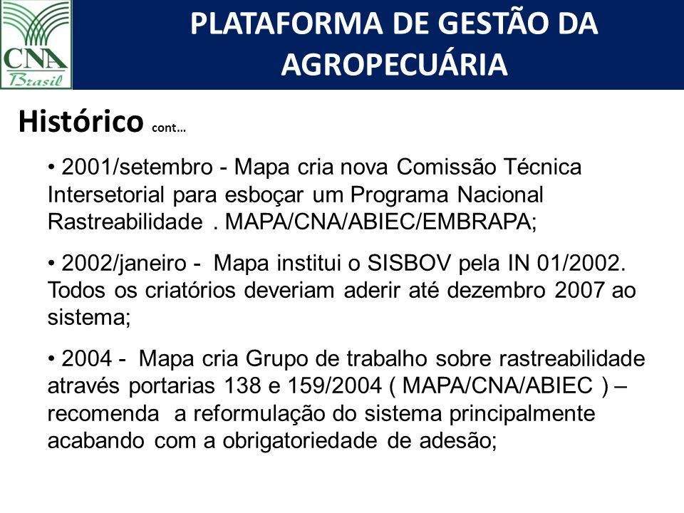 PLATAFORMA DE GESTÃO DA AGROPECUÁRIA Histórico cont… 2005 - Mapa revoga obrigatoriedade de adesão ao sistema que passa a ser voluntária; 2006/julho - Mapa edita IN 17 que reformula todo o sistema – Estabelecimento Rural Aprovado ERAS + Identificação individual de 100% animais na propriedade + controle sobre insumos + adesão voluntária; 2007/novembro - DG-SANCO/U E restringe às importações de carne bovina do Brasil e determina:.