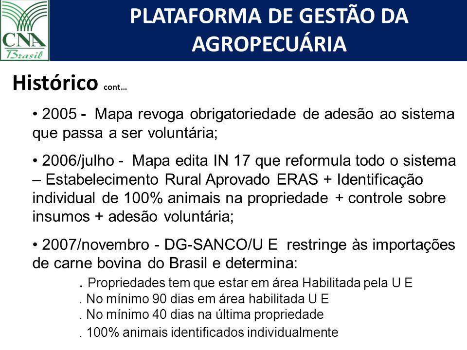 PLATAFORMA DE GESTÃO DA AGROPECUÁRIA Histórico cont… 2005 - Mapa revoga obrigatoriedade de adesão ao sistema que passa a ser voluntária; 2006/julho -