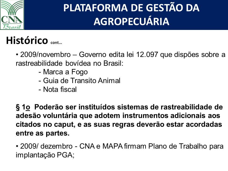 PLATAFORMA DE GESTÃO DA AGROPECUÁRIA Histórico cont… 2009/novembro – Governo edita lei 12.097 que dispões sobre a rastreabilidade bovídea no Brasil: -