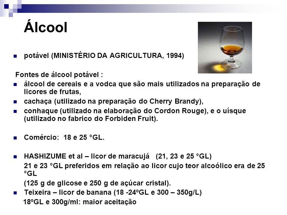 Álcool potável (MINISTÉRIO DA AGRICULTURA, 1994) Fontes de álcool potável : álcool de cereais e a vodca que são mais utilizados na preparação de licores de frutas, cachaça (utilizado na preparação do Cherry Brandy), conhaque (utilizado na elaboração do Cordon Rouge), e o uísque (utilizado no fabrico do Forbiden Fruit).
