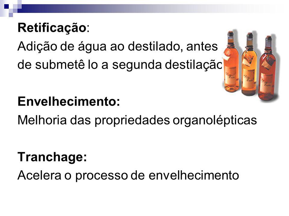 Retificação: Adição de água ao destilado, antes de submetê lo a segunda destilação Envelhecimento: Melhoria das propriedades organolépticas Tranchage: Acelera o processo de envelhecimento