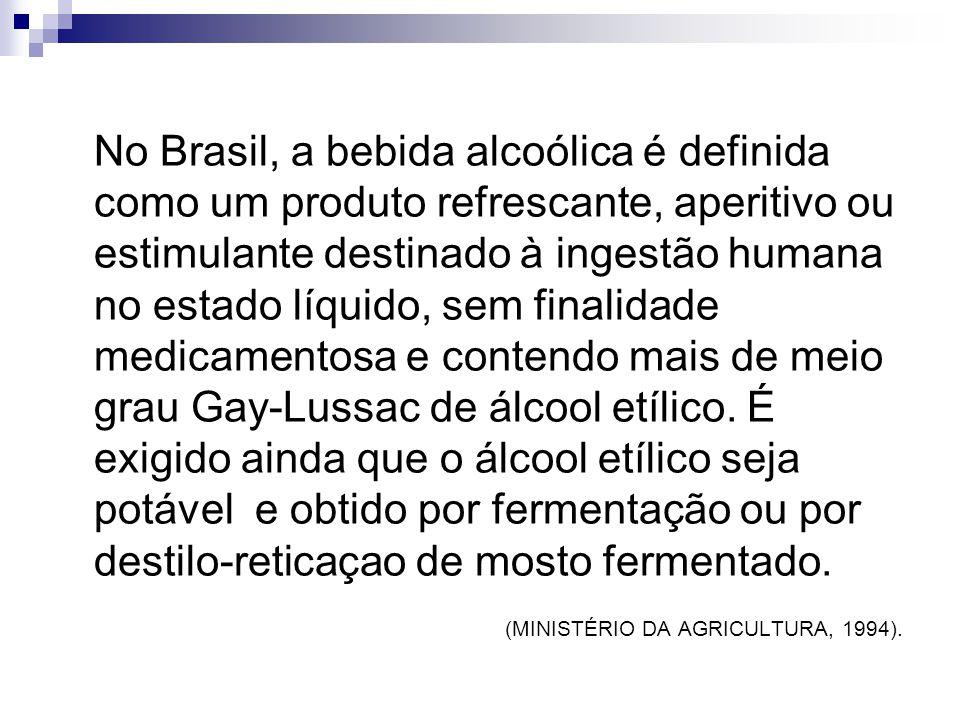 No Brasil, a bebida alcoólica é definida como um produto refrescante, aperitivo ou estimulante destinado à ingestão humana no estado líquido, sem finalidade medicamentosa e contendo mais de meio grau Gay-Lussac de álcool etílico.