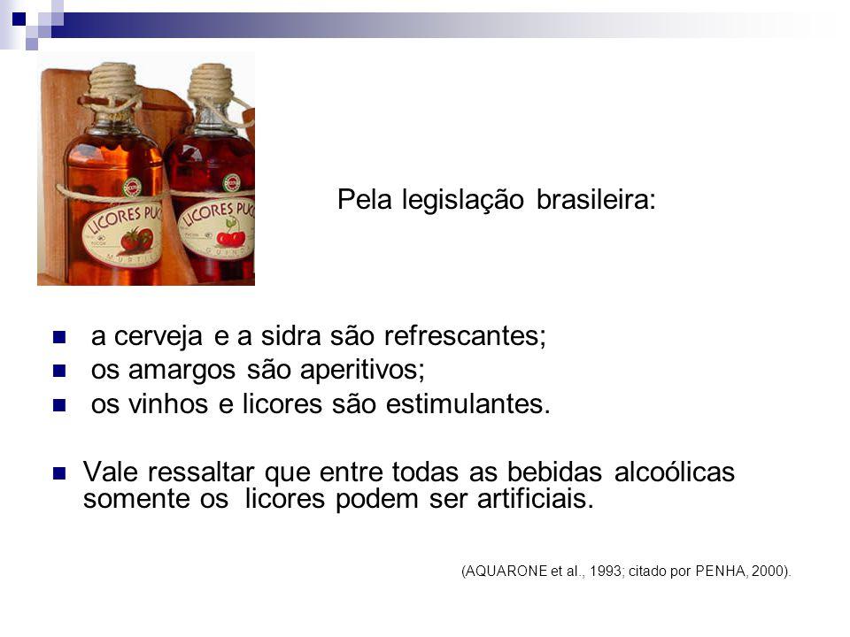 Pela legislação brasileira: a cerveja e a sidra são refrescantes; os amargos são aperitivos; os vinhos e licores são estimulantes.