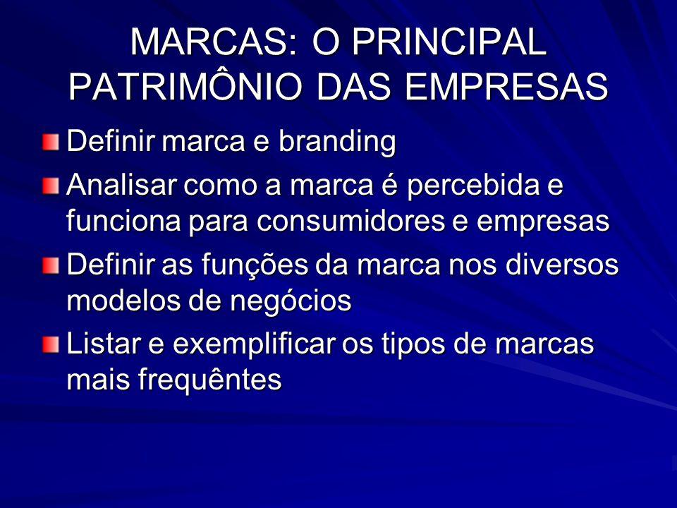 MARCAS: O PRINCIPAL PATRIMÔNIO DAS EMPRESAS Definir marca e branding Analisar como a marca é percebida e funciona para consumidores e empresas Definir