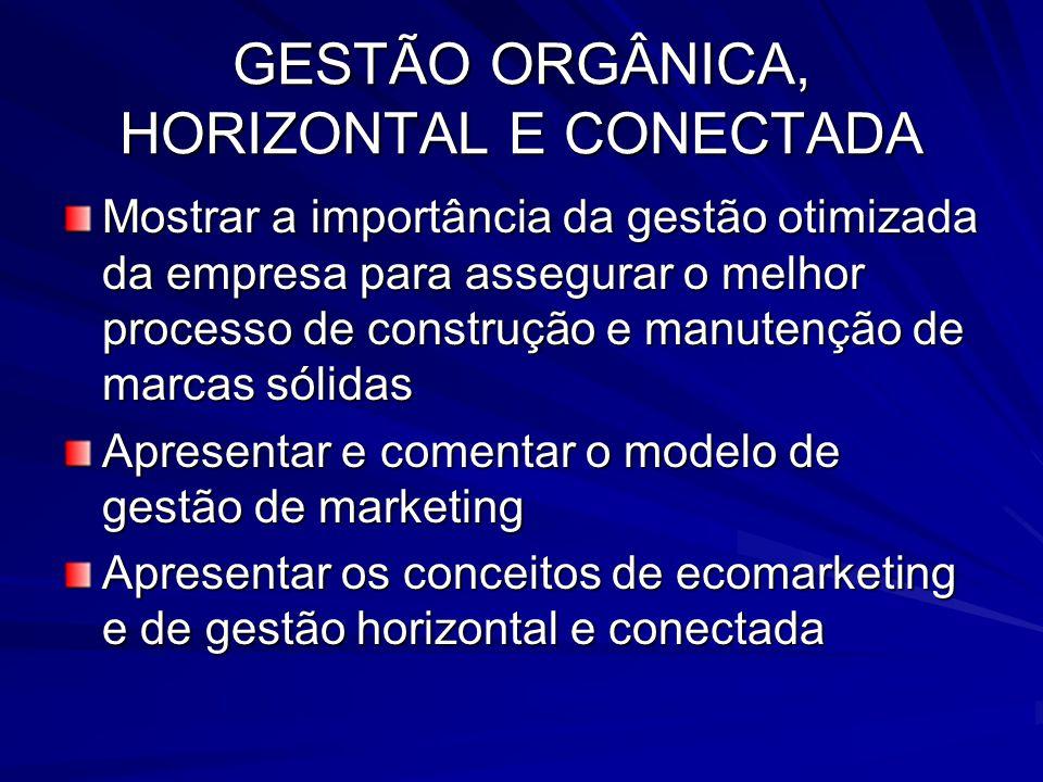GESTÃO ORGÂNICA, HORIZONTAL E CONECTADA Mostrar a importância da gestão otimizada da empresa para assegurar o melhor processo de construção e manutenç