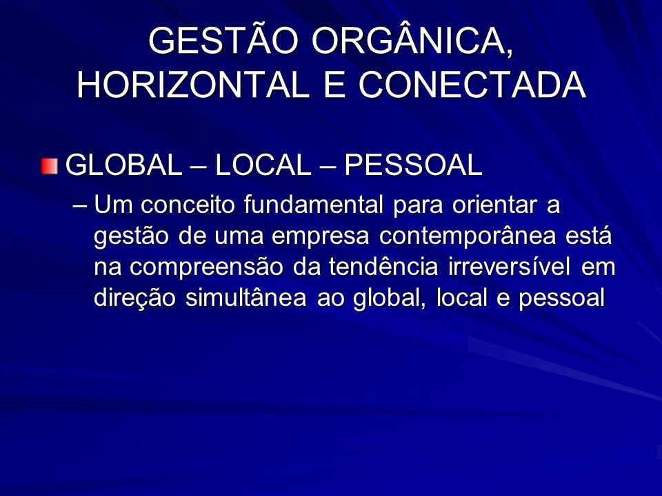 GESTÃO ORGÂNICA, HORIZONTAL E CONECTADA GLOBAL – LOCAL – PESSOAL –Um conceito fundamental para orientar a gestão de uma empresa contemporânea está na