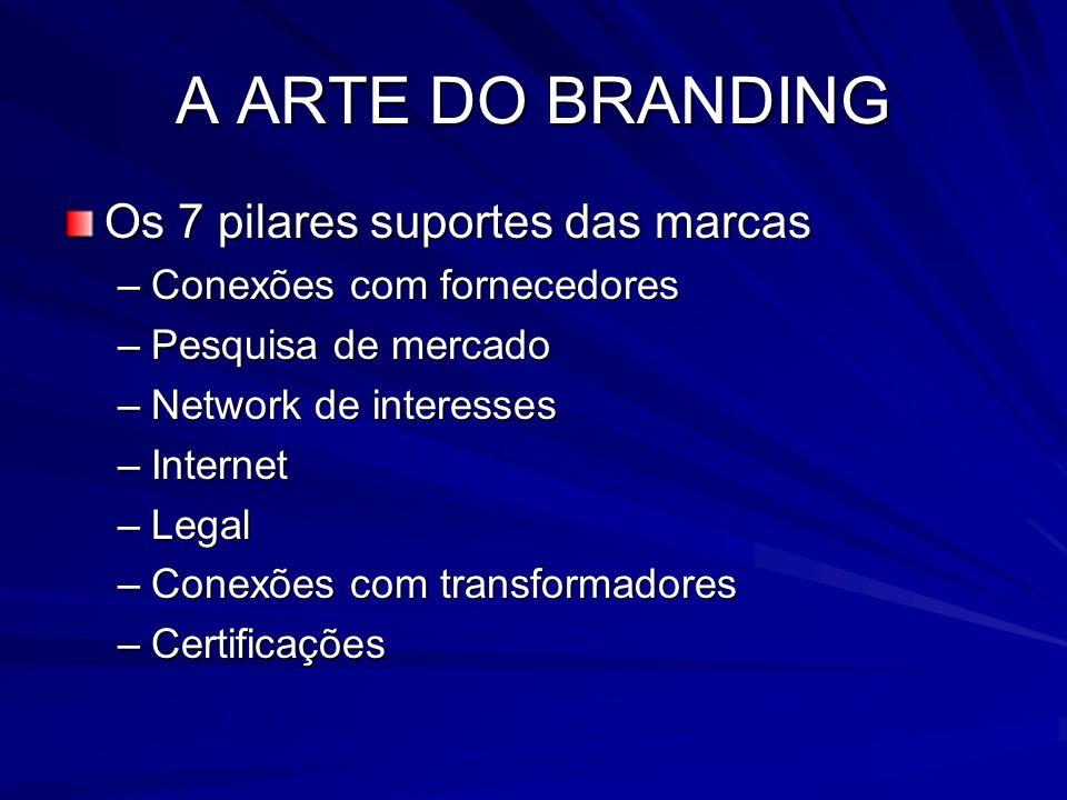 A ARTE DO BRANDING Os 7 pilares suportes das marcas –Conexões com fornecedores –Pesquisa de mercado –Network de interesses –Internet –Legal –Conexões