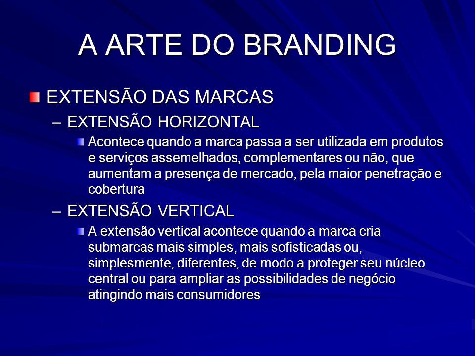 A ARTE DO BRANDING EXTENSÃO DAS MARCAS –EXTENSÃO HORIZONTAL Acontece quando a marca passa a ser utilizada em produtos e serviços assemelhados, complem