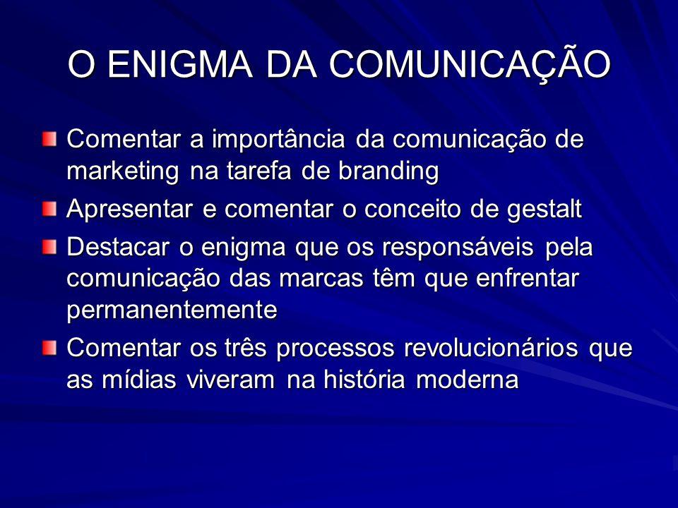 O ENIGMA DA COMUNICAÇÃO Comentar a importância da comunicação de marketing na tarefa de branding Apresentar e comentar o conceito de gestalt Destacar