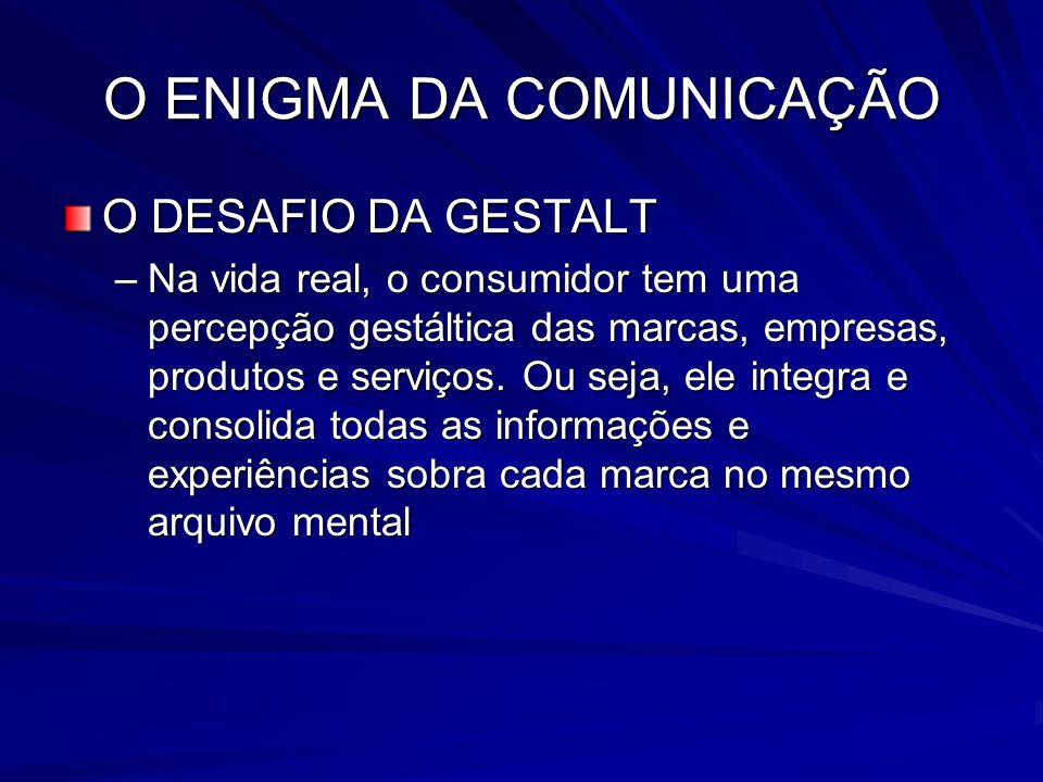 O ENIGMA DA COMUNICAÇÃO O DESAFIO DA GESTALT –Na vida real, o consumidor tem uma percepção gestáltica das marcas, empresas, produtos e serviços. Ou se