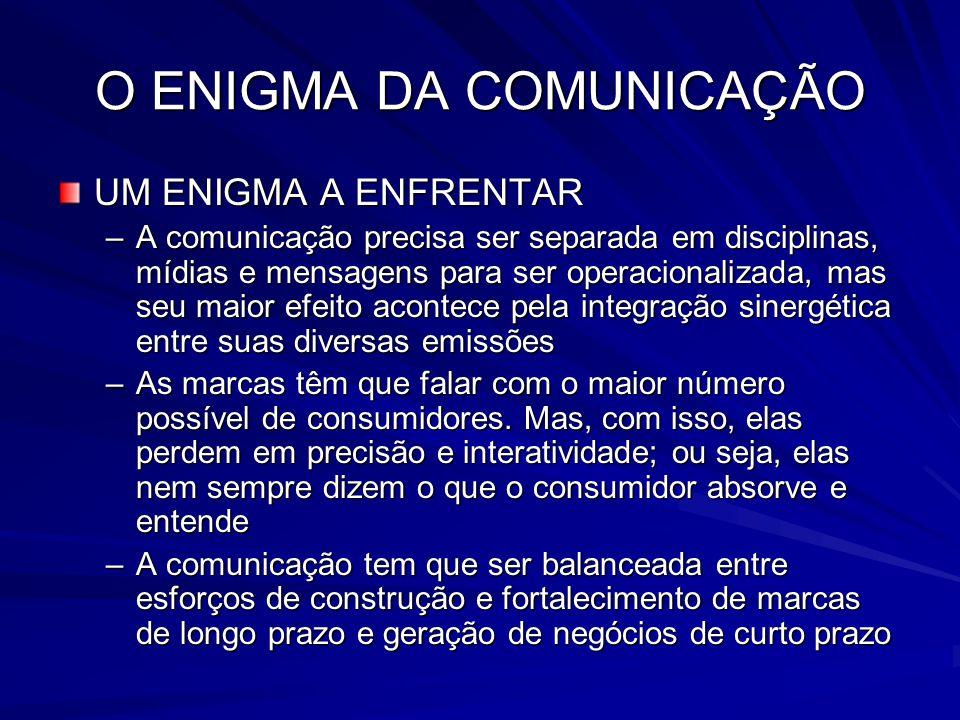 O ENIGMA DA COMUNICAÇÃO UM ENIGMA A ENFRENTAR –A comunicação precisa ser separada em disciplinas, mídias e mensagens para ser operacionalizada, mas se