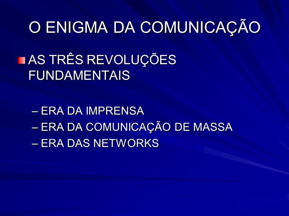 O ENIGMA DA COMUNICAÇÃO AS TRÊS REVOLUÇÕES FUNDAMENTAIS –ERA DA IMPRENSA –ERA DA COMUNICAÇÃO DE MASSA –ERA DAS NETWORKS