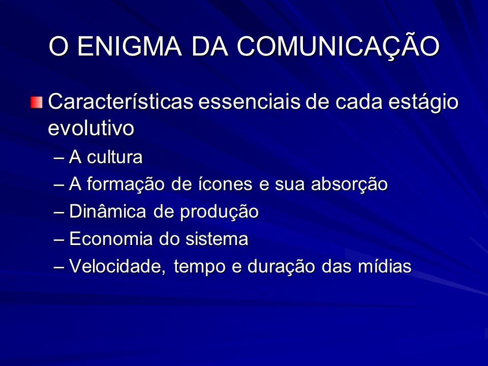 O ENIGMA DA COMUNICAÇÃO Características essenciais de cada estágio evolutivo –A cultura –A formação de ícones e sua absorção –Dinâmica de produção –Ec