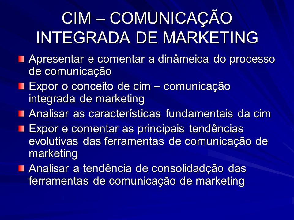 CIM – COMUNICAÇÃO INTEGRADA DE MARKETING Apresentar e comentar a dinâmeica do processo de comunicação Expor o conceito de cim – comunicação integrada