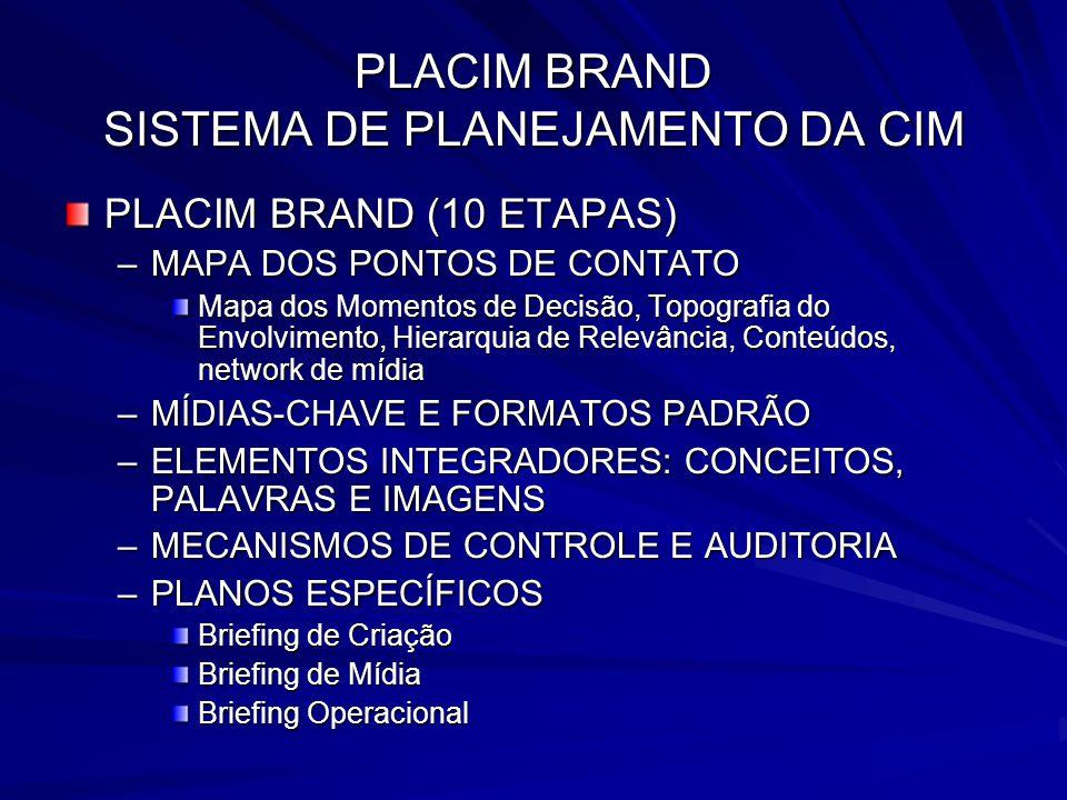 PLACIM BRAND SISTEMA DE PLANEJAMENTO DA CIM PLACIM BRAND (10 ETAPAS) –MAPA DOS PONTOS DE CONTATO Mapa dos Momentos de Decisão, Topografia do Envolvime