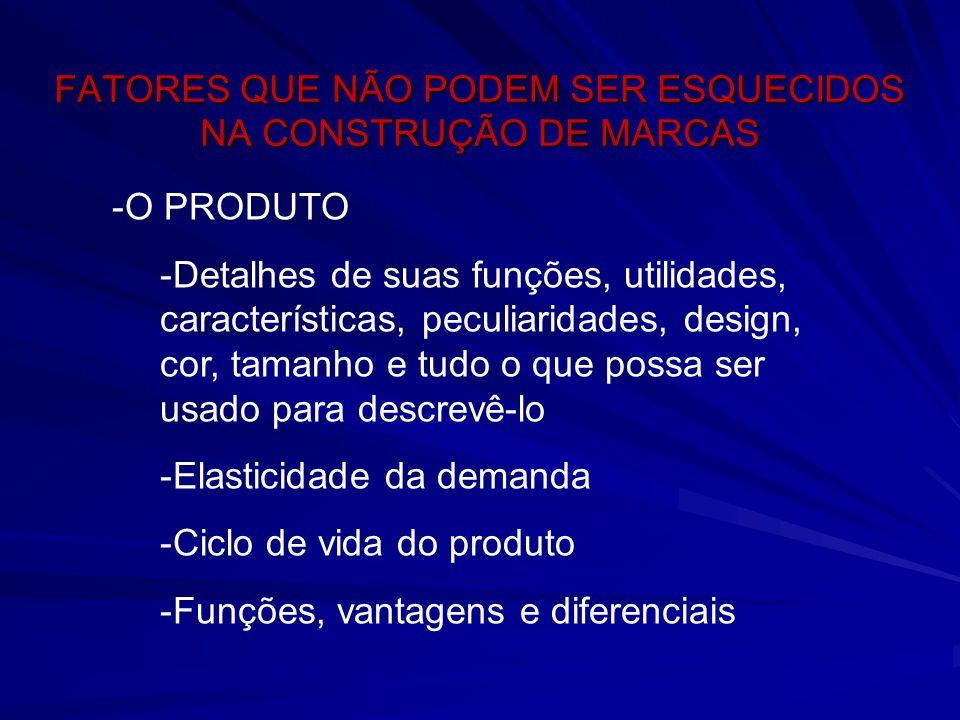 FATORES QUE NÃO PODEM SER ESQUECIDOS NA CONSTRUÇÃO DE MARCAS -O PRODUTO -Detalhes de suas funções, utilidades, características, peculiaridades, design