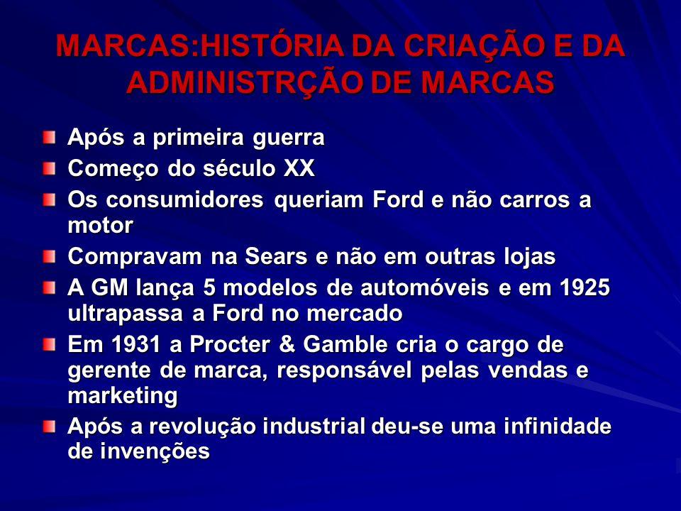 MARCAS:HISTÓRIA DA CRIAÇÃO E DA ADMINISTRÇÃO DE MARCAS Após a primeira guerra Começo do século XX Os consumidores queriam Ford e não carros a motor Co