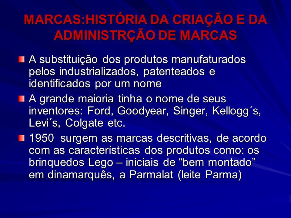 MARCAS:HISTÓRIA DA CRIAÇÃO E DA ADMINISTRÇÃO DE MARCAS A substituição dos produtos manufaturados pelos industrializados, patenteados e identificados p