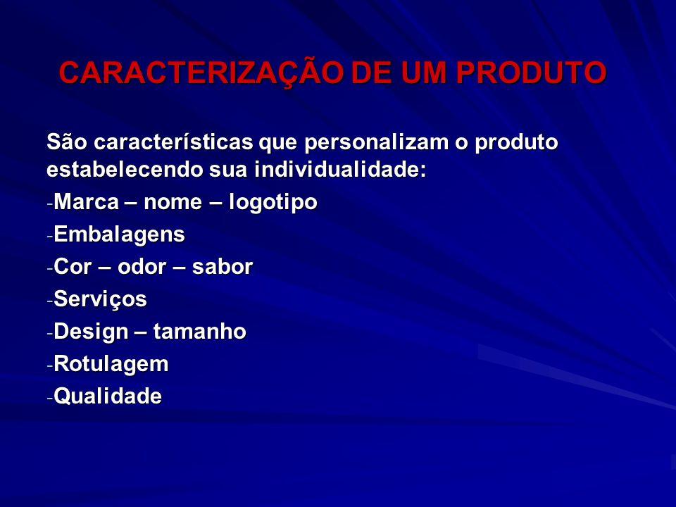 CARACTERIZAÇÃO DE UM PRODUTO São características que personalizam o produto estabelecendo sua individualidade: - Marca – nome – logotipo - Embalagens