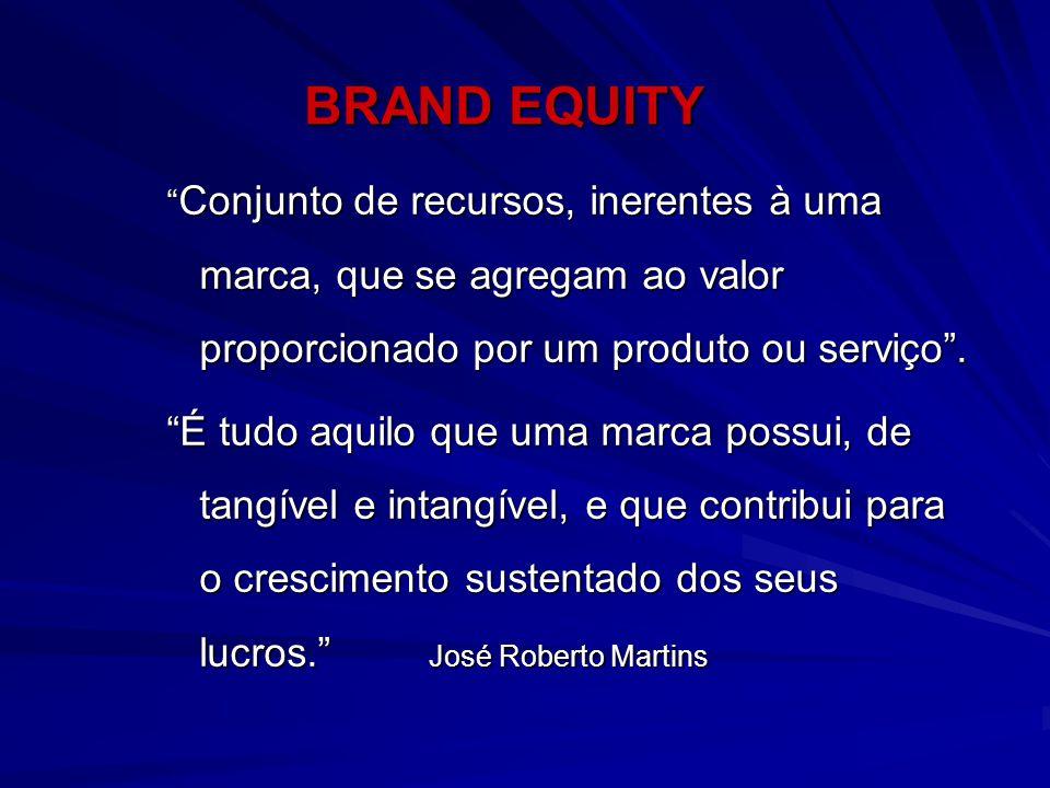 """BRAND EQUITY """" Conjunto de recursos, inerentes à uma marca, que se agregam ao valor proporcionado por um produto ou serviço"""". """"É tudo aquilo que uma m"""