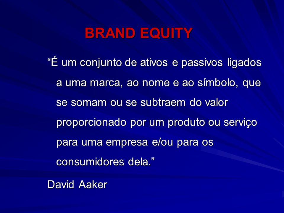 """BRAND EQUITY """"É um conjunto de ativos e passivos ligados a uma marca, ao nome e ao símbolo, que se somam ou se subtraem do valor proporcionado por um"""