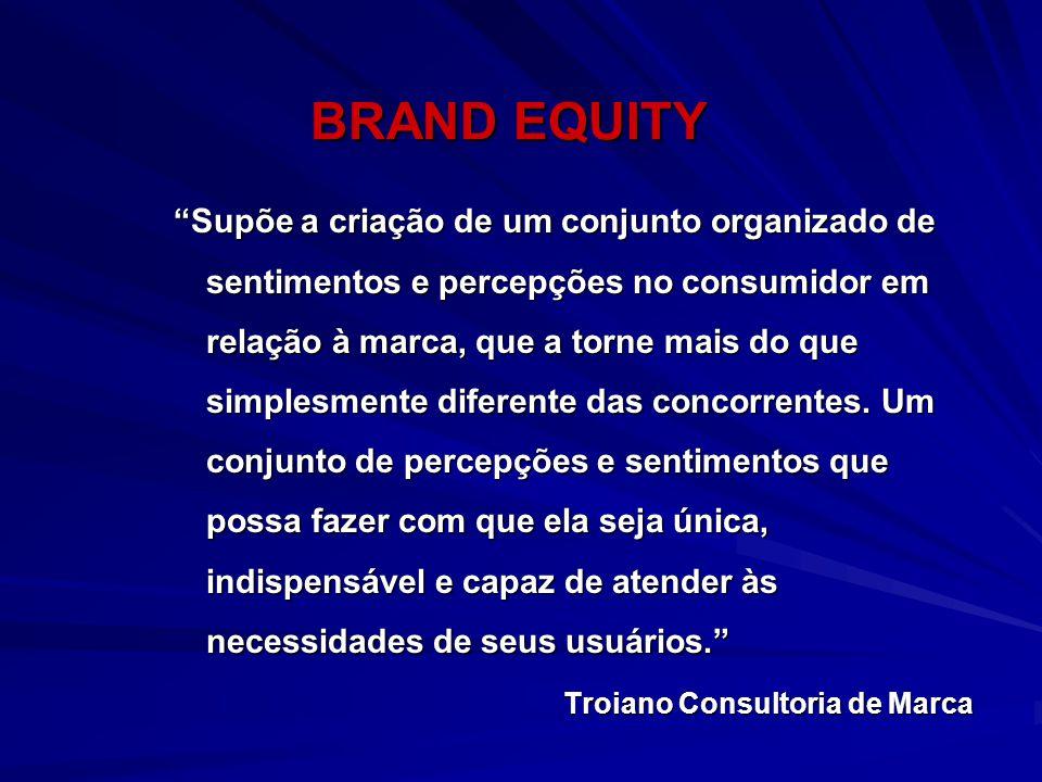 """BRAND EQUITY """"Supõe a criação de um conjunto organizado de sentimentos e percepções no consumidor em relação à marca, que a torne mais do que simplesm"""