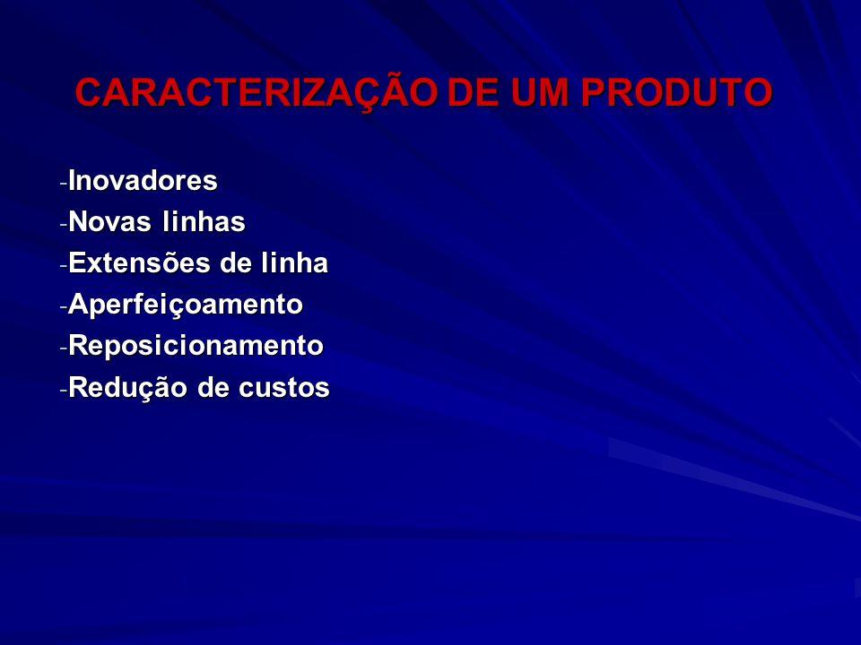 IDENTIDADE DE MARCA COMO PRODUTO/SERVIÇO: Que produtos estão associados a marca.