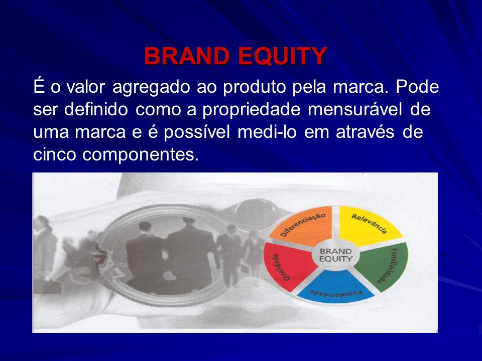BRAND EQUITY É o valor agregado ao produto pela marca. Pode ser definido como a propriedade mensurável de uma marca e é possível medi-lo em através de