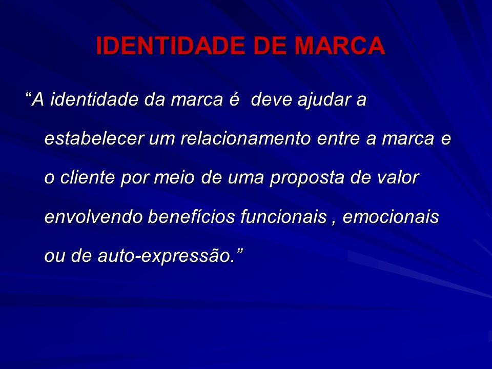 """IDENTIDADE DE MARCA """"A identidade da marca é deve ajudar a estabelecer um relacionamento entre a marca e o cliente por meio de uma proposta de valor e"""