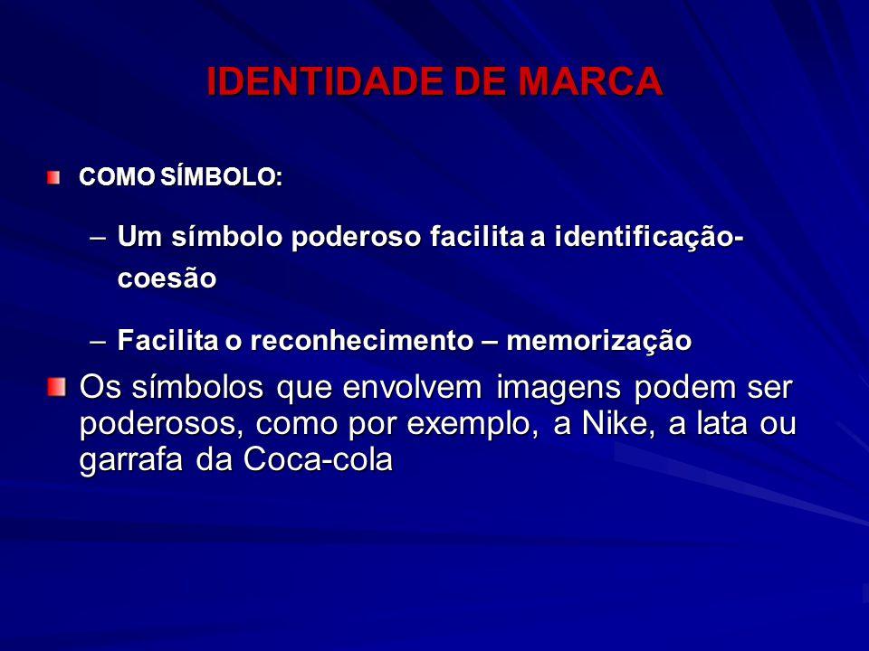 IDENTIDADE DE MARCA COMO SÍMBOLO: –Um símbolo poderoso facilita a identificação- coesão –Facilita o reconhecimento – memorização Os símbolos que envol