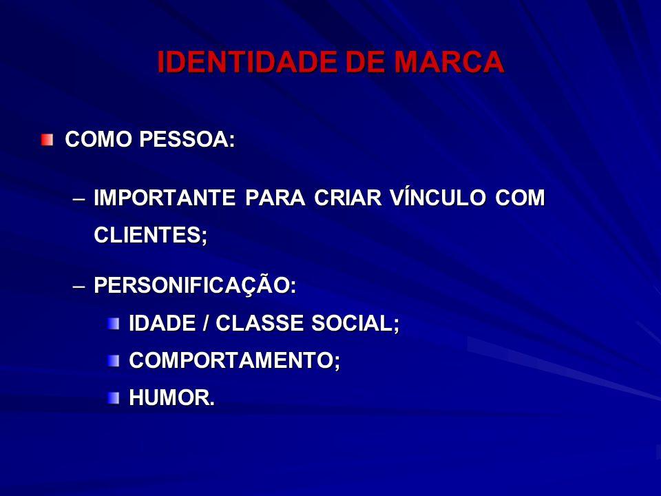 IDENTIDADE DE MARCA COMO PESSOA: –IMPORTANTE PARA CRIAR VÍNCULO COM CLIENTES; –PERSONIFICAÇÃO: IDADE / CLASSE SOCIAL; IDADE / CLASSE SOCIAL; COMPORTAM